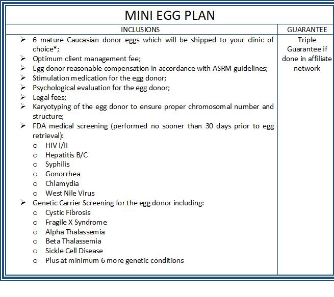 Sperm meets egg plan
